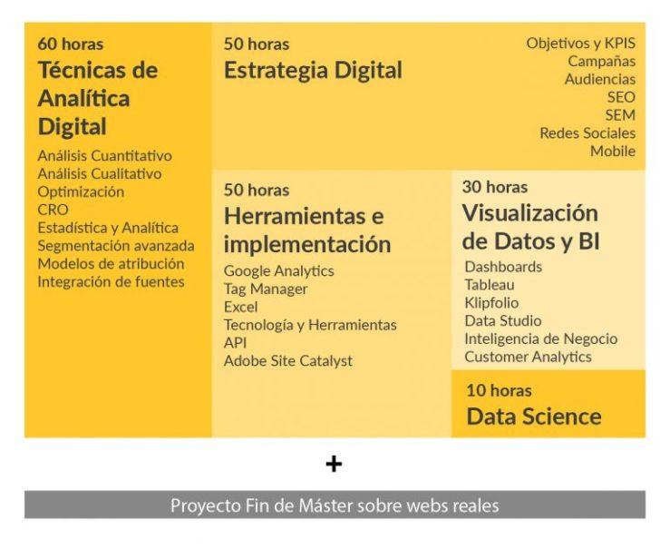master-analitica-web-kschool-valencia
